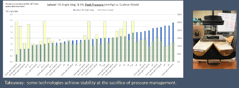 Stability Test Chart - Yellow Bars