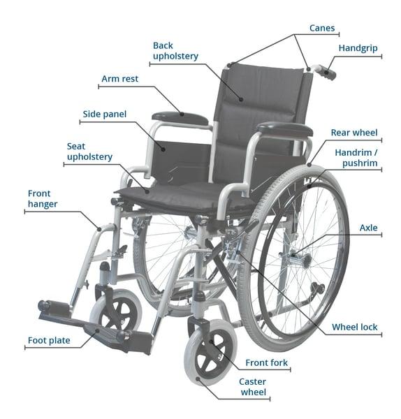 Manual Wheelchair Parts