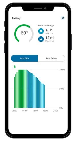 MyPermobil Battery iPhone