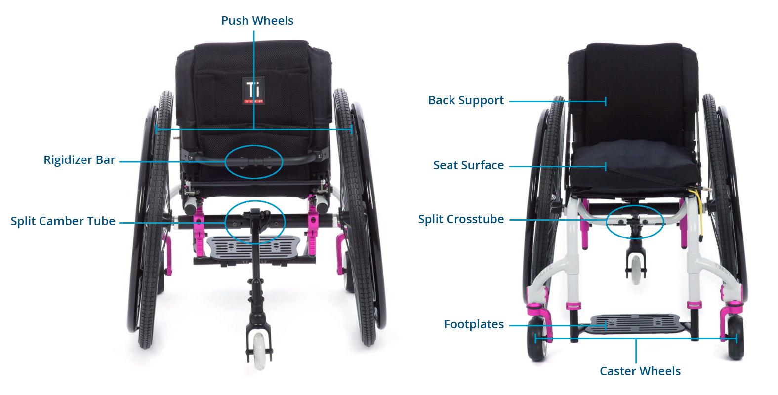 Manual-Wheelchair-Parts