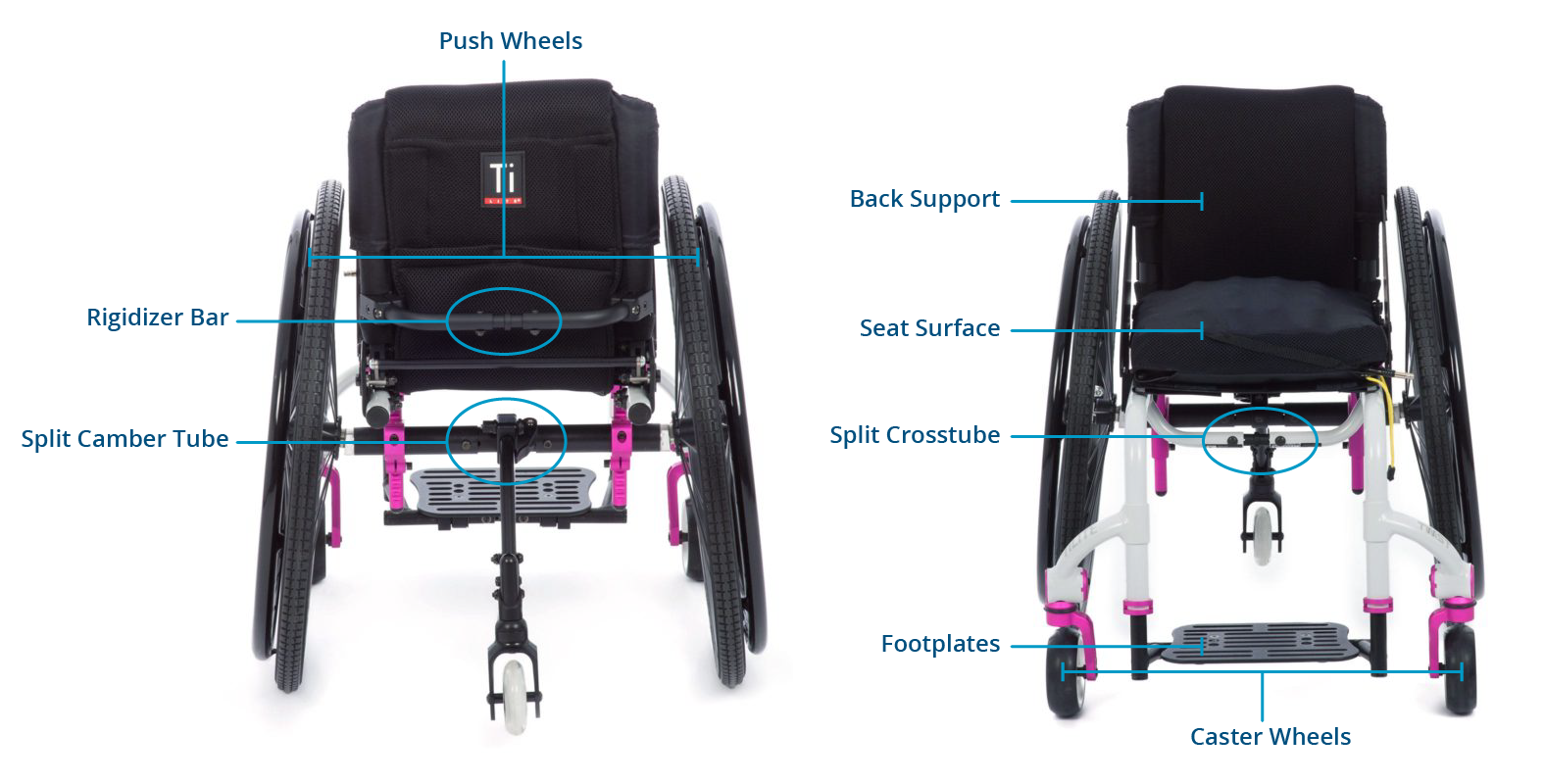 Manual-Wheelchair-Parts