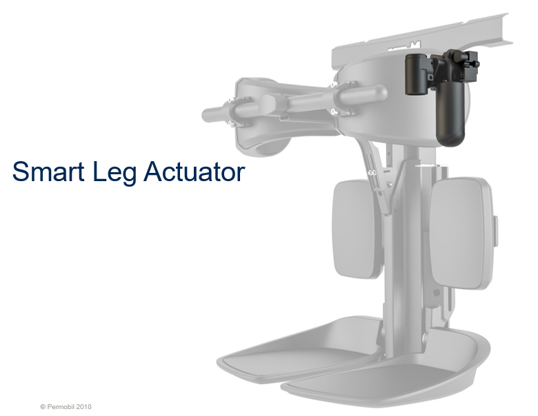 Smart Leg Actuator