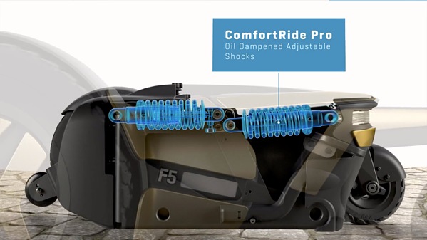 ComfortRide Pro