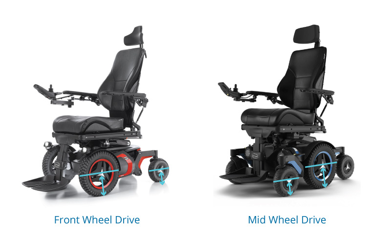 Front_wheel_Drive_Wheelchair_Compaired_to_Mid-wheel_Drive_Wheelchair