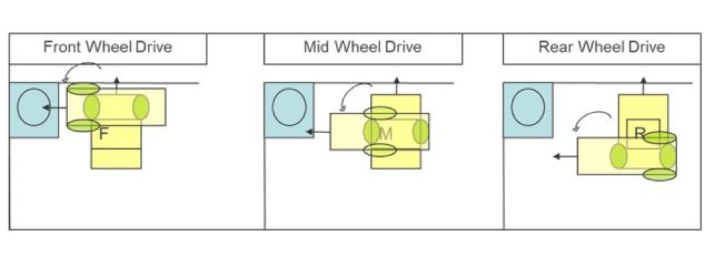 Front Wheel Drive Bathroom