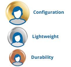 Configuration-Lightweight-Durability