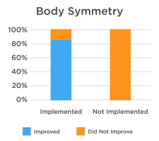 Body-Symmetry-Chart.jpg