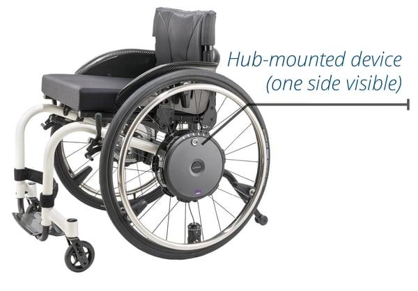 Hub-Mounted Power Assist