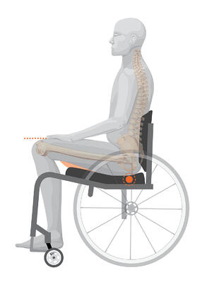 K0005 Foot support-to-seat too short
