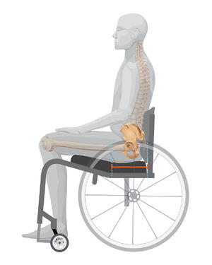 K0005-Ergo Seat Measurement
