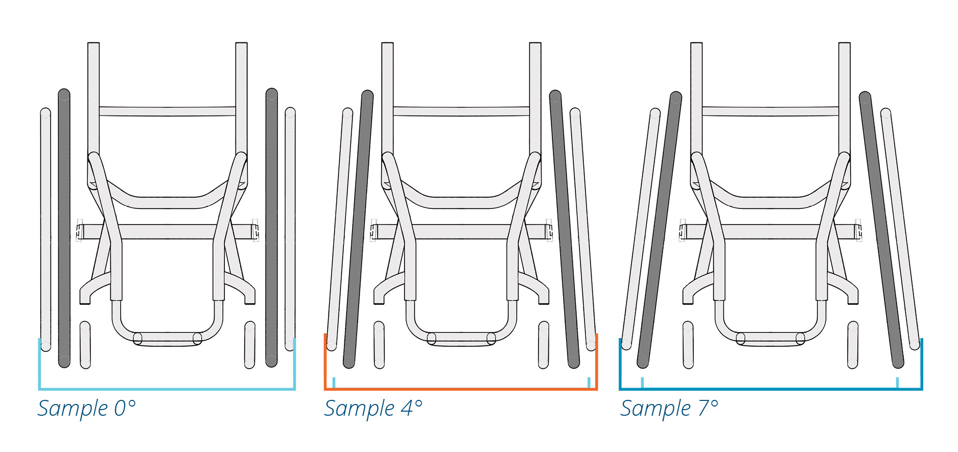 Rear Wheel Camber