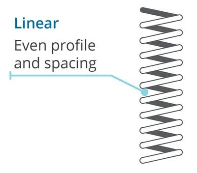 Suspension Linear