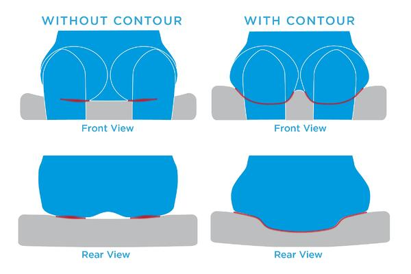Contoured Surface Area Contact