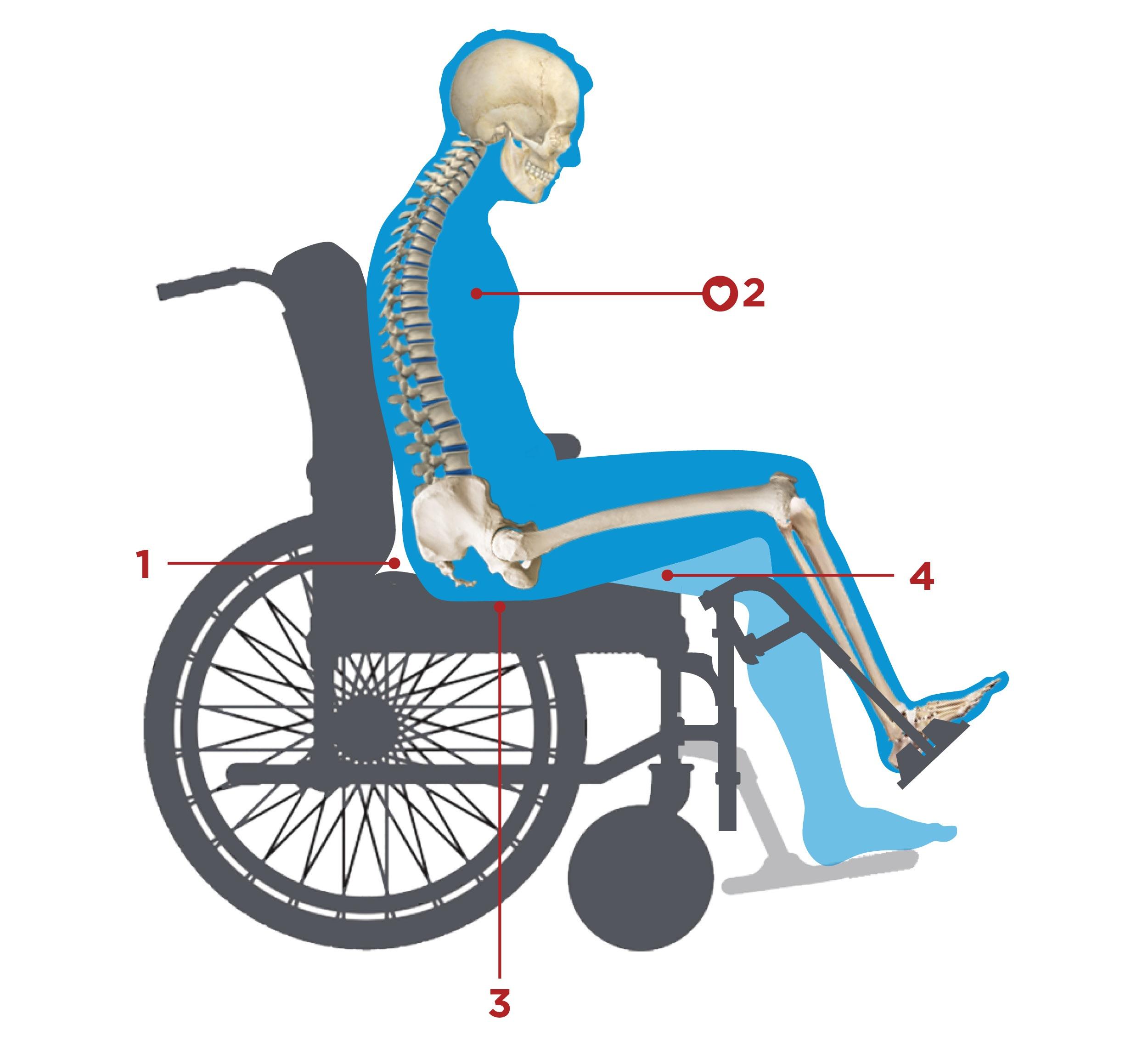 Elevating Leg Rest Myth