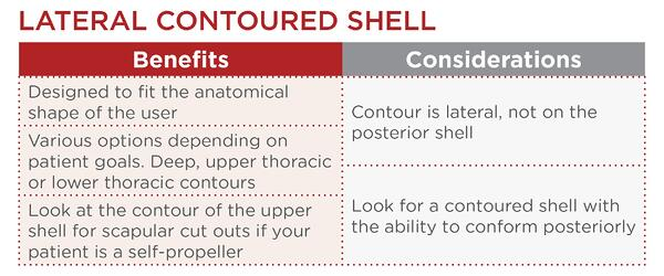 Lateral Contoured Shell Chart