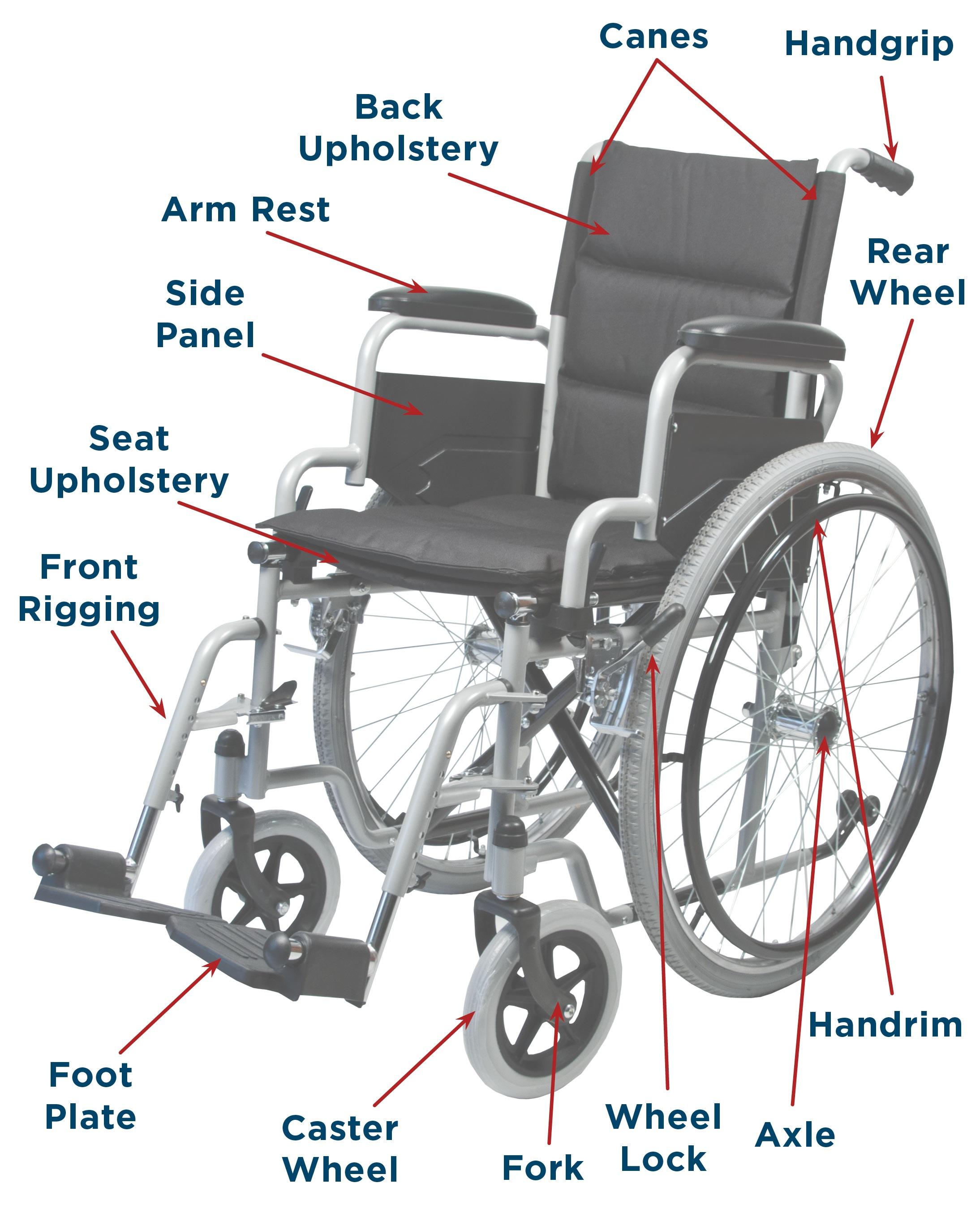 Manual Wheelchair Universal Terms