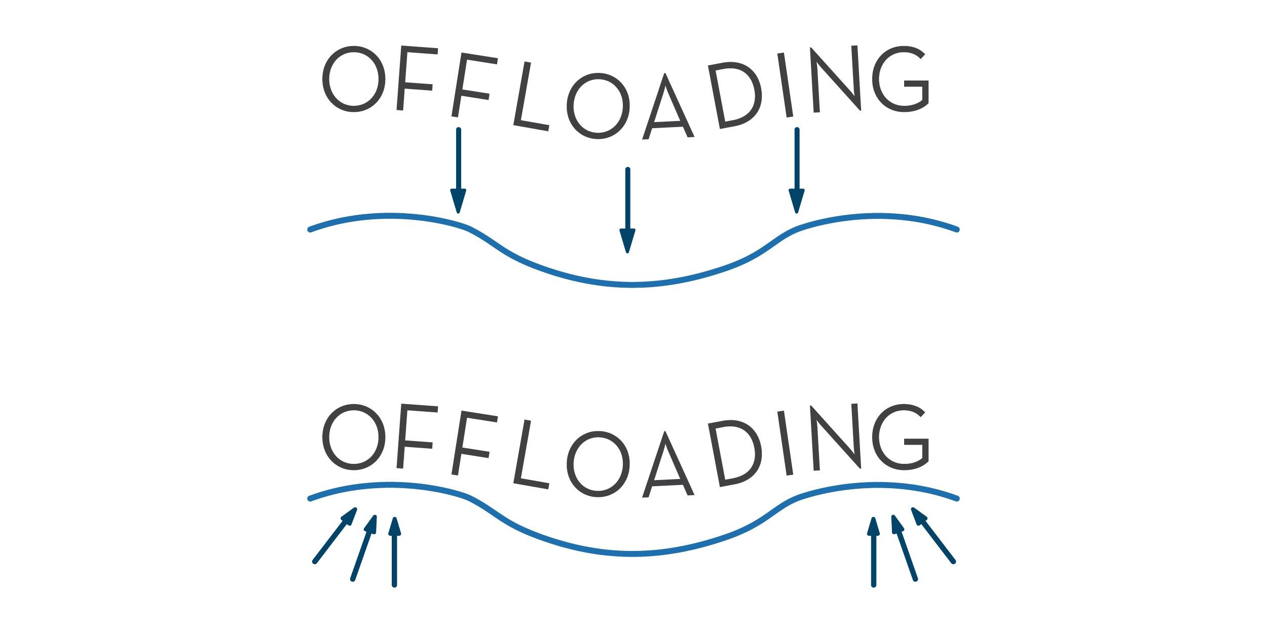 Offloading-1