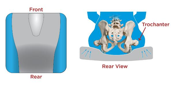 Tapered Adductors