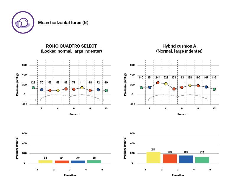 PillarPage_Charts_Envelopment