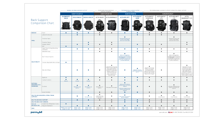 Wheelchair_Back_Support_Comparison_Chart