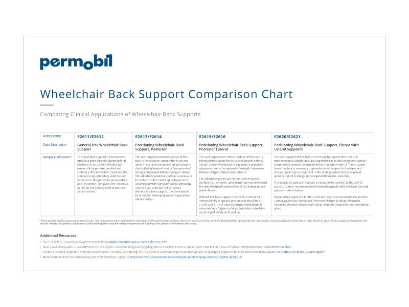 BackCompChart-Thumbnail