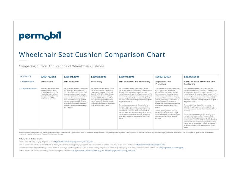 CushionCompChart-Thumbnail