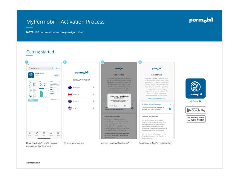 MyPermobilActivation-Thumbnail