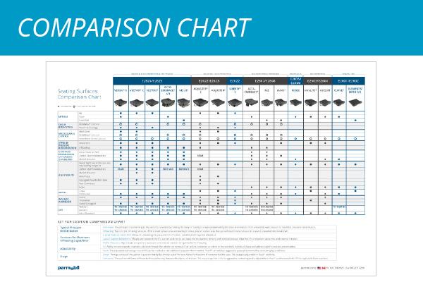 SeatingSurfaces-Chart-Category-Thumbnail