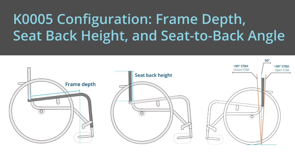 K0005 Configuration: Frame Depth, Seat Back Height, and Seat-to-Back Angle