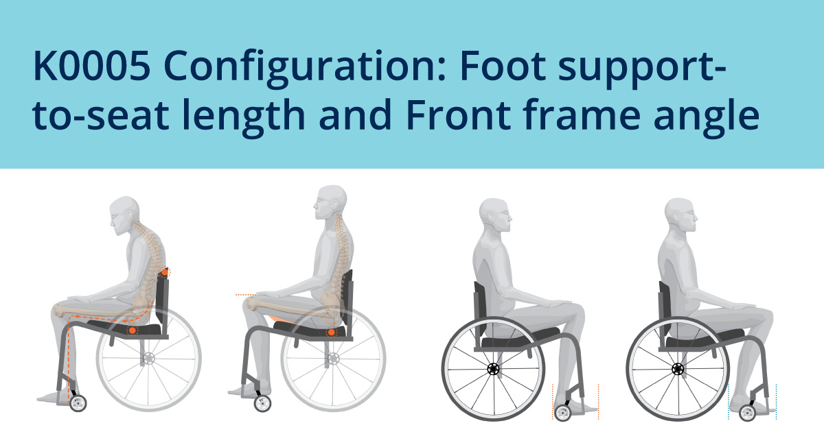 K0005 Configuration: Foot support-to-seat length and Front frame angle