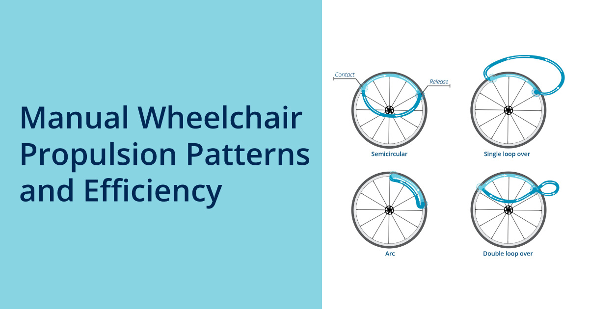 Manual Wheelchair Propulsion Patterns and Efficiency