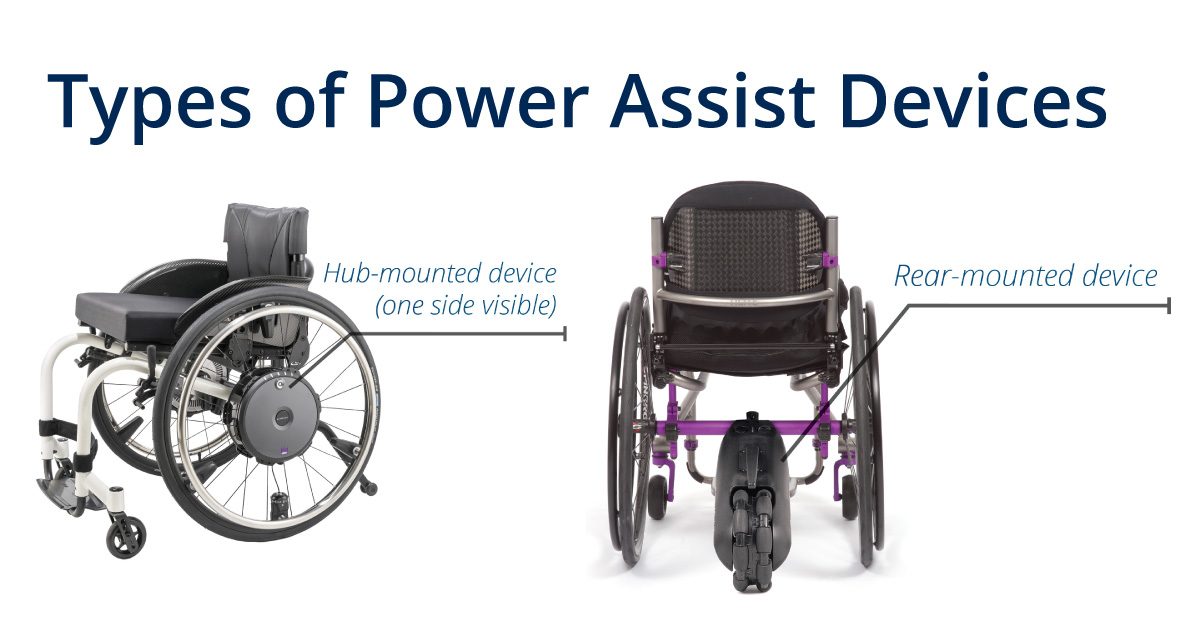 Types of Power Assist Devices
