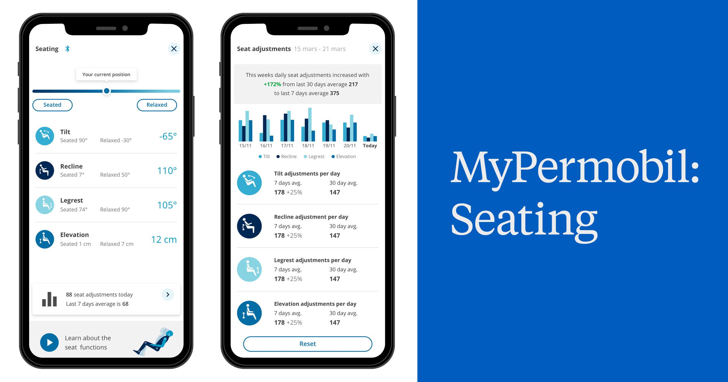 MyPermobil: Seating