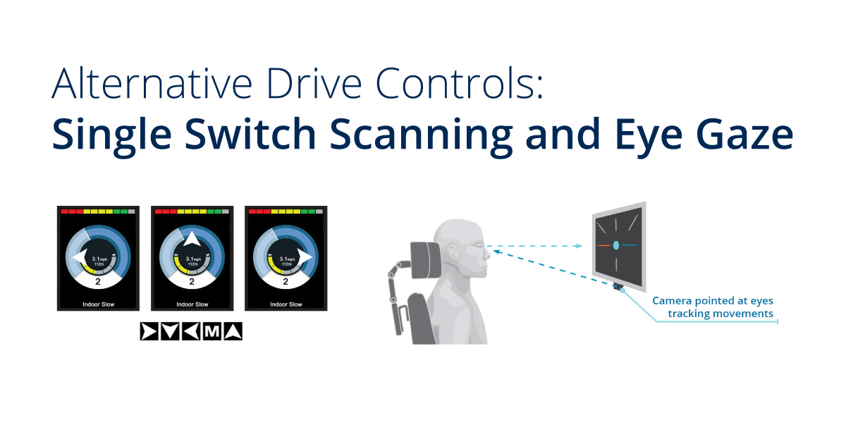 Alternative Drive Controls: Single Switch Scanning and Eye Gaze