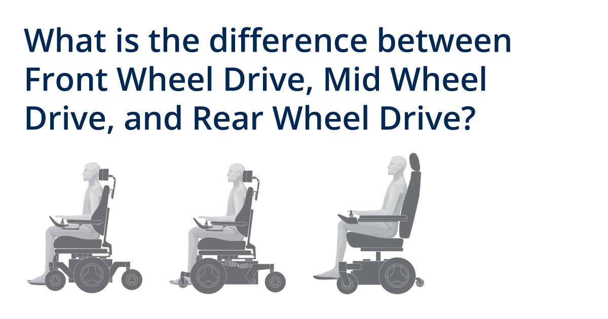 What is the difference between Front Wheel Drive, Mid Wheel Drive, and Rear Wheel Drive?