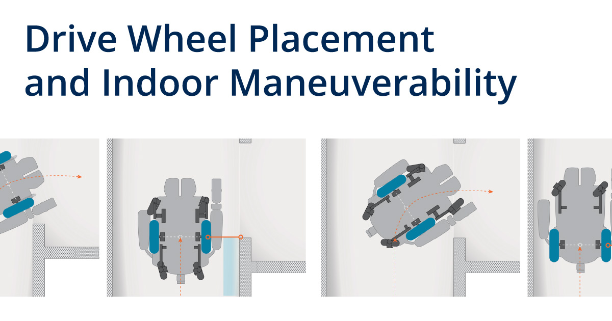 Drive Wheel Placement and Indoor Maneuverability