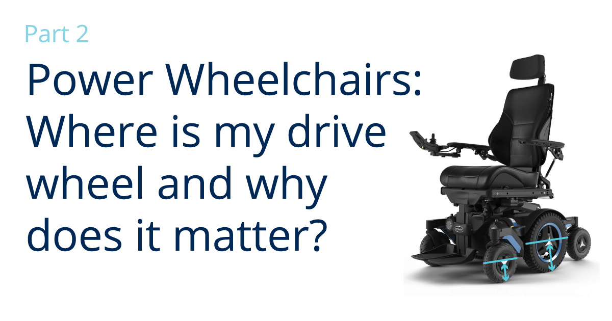 Whereismywheeldrive-Part2-BlogTitle