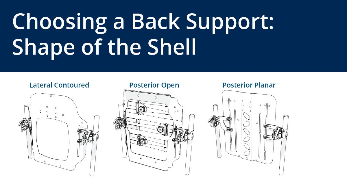 Choosing a Back Support: Shape of the Shell