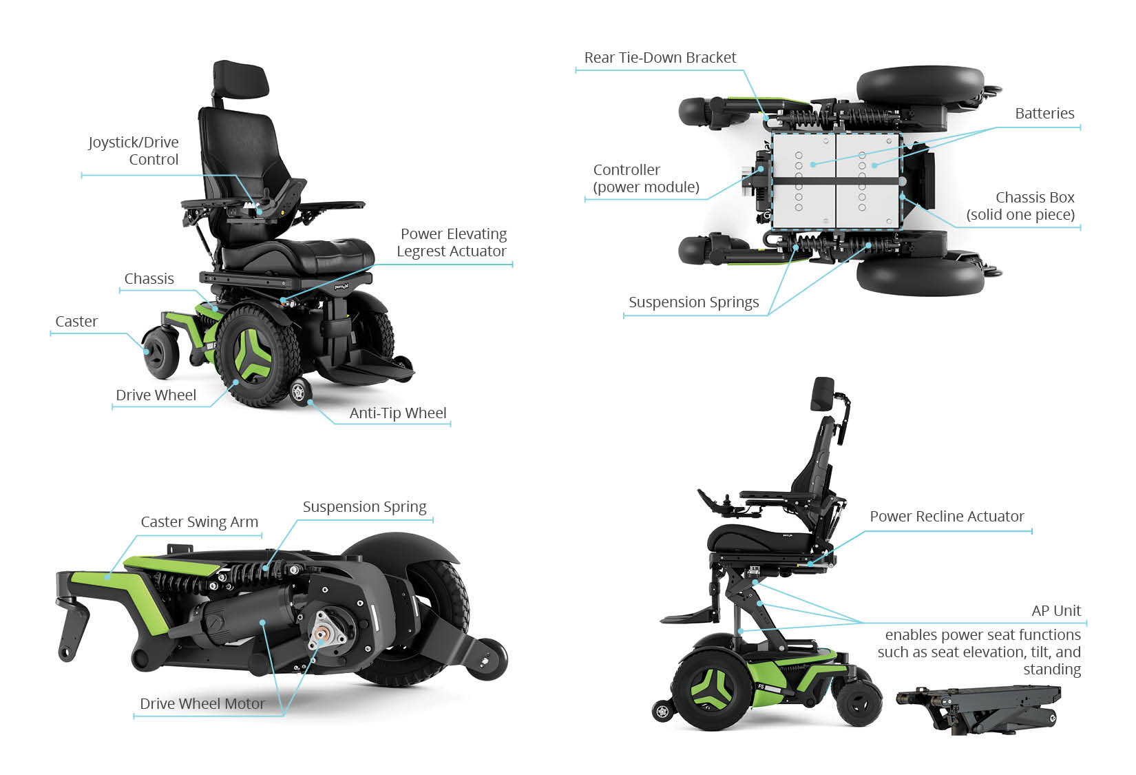 Anatomy of a power wheelchair