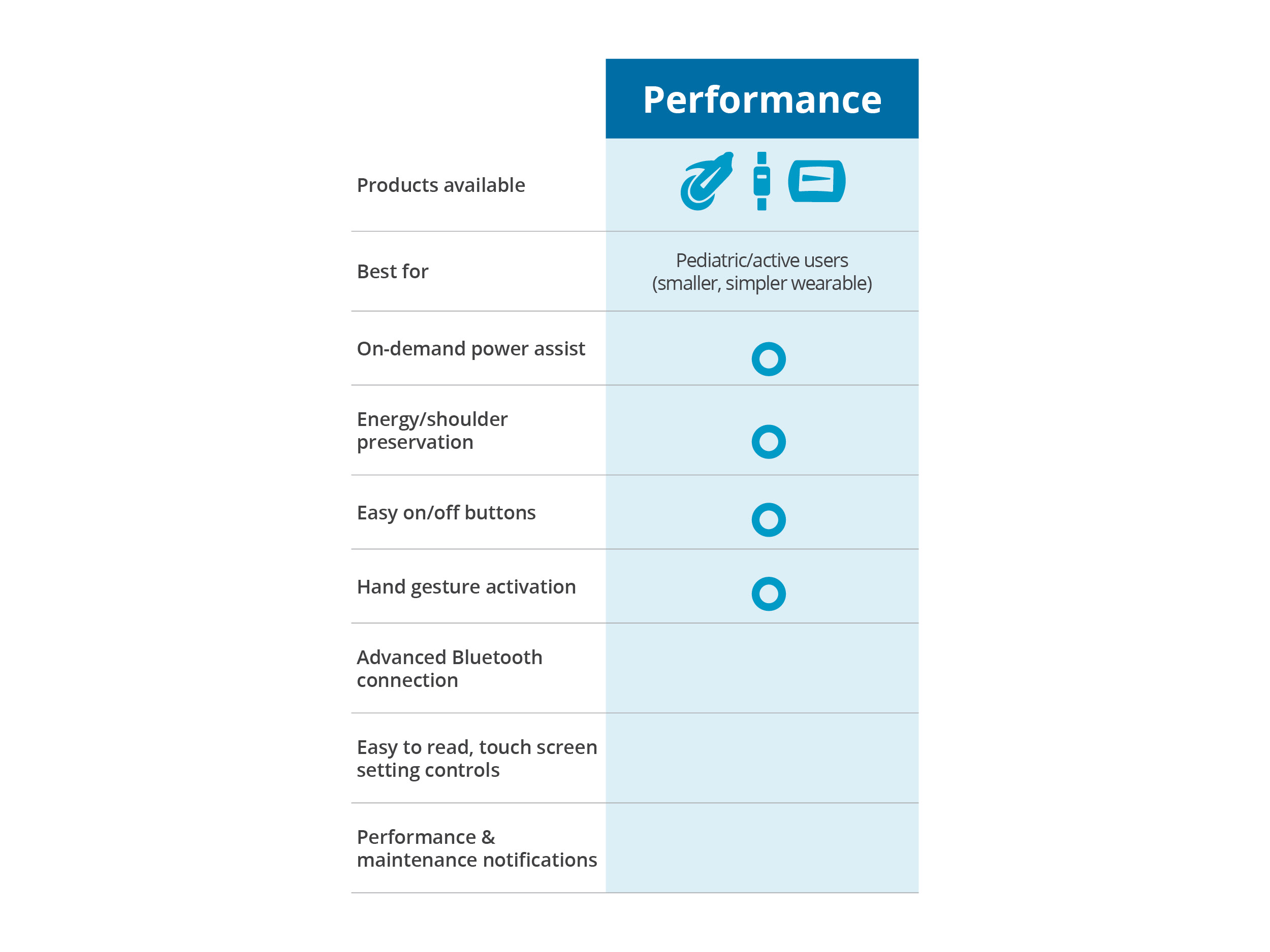 Chart-PerformanceOnly