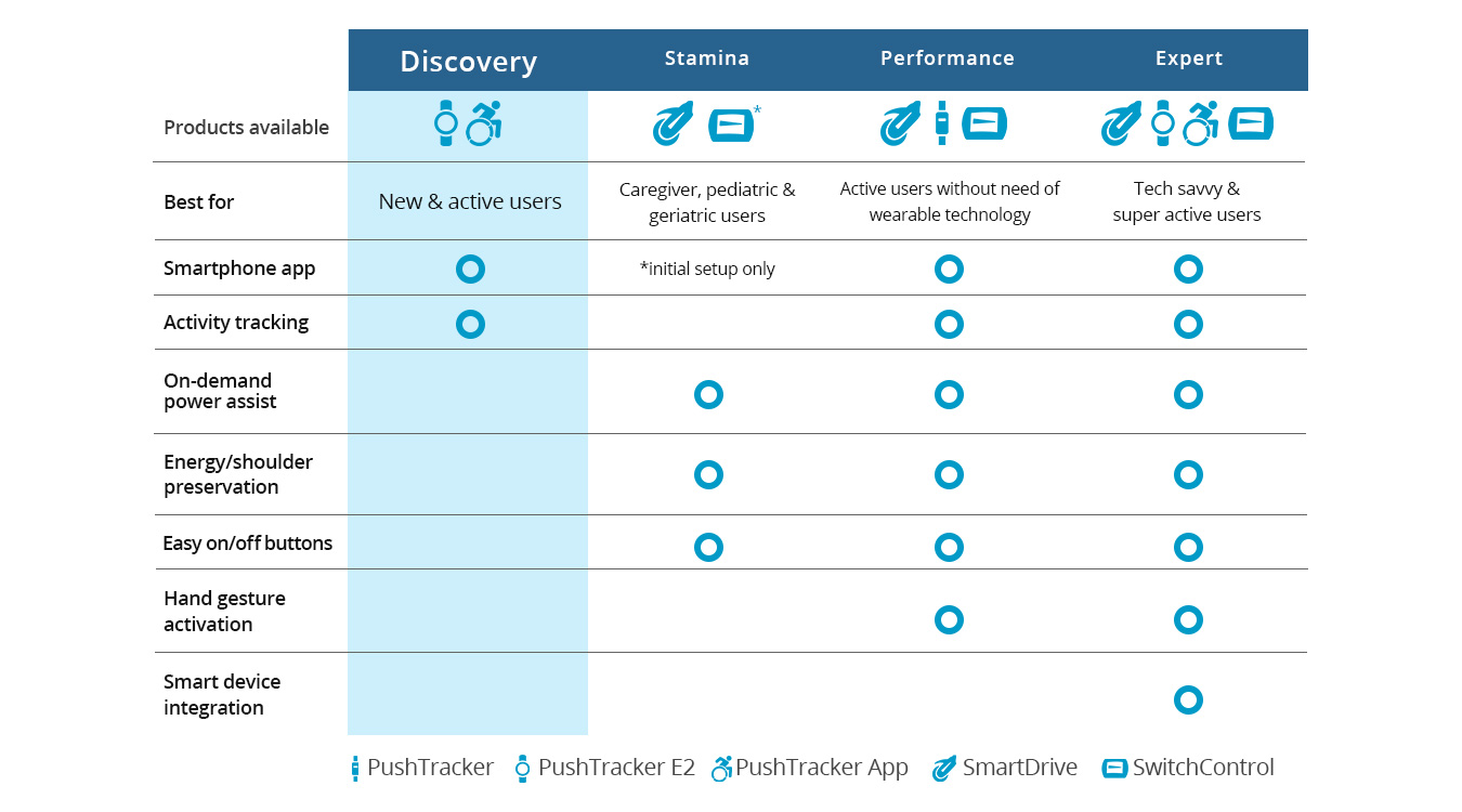 Discovery-Chart-Mobile