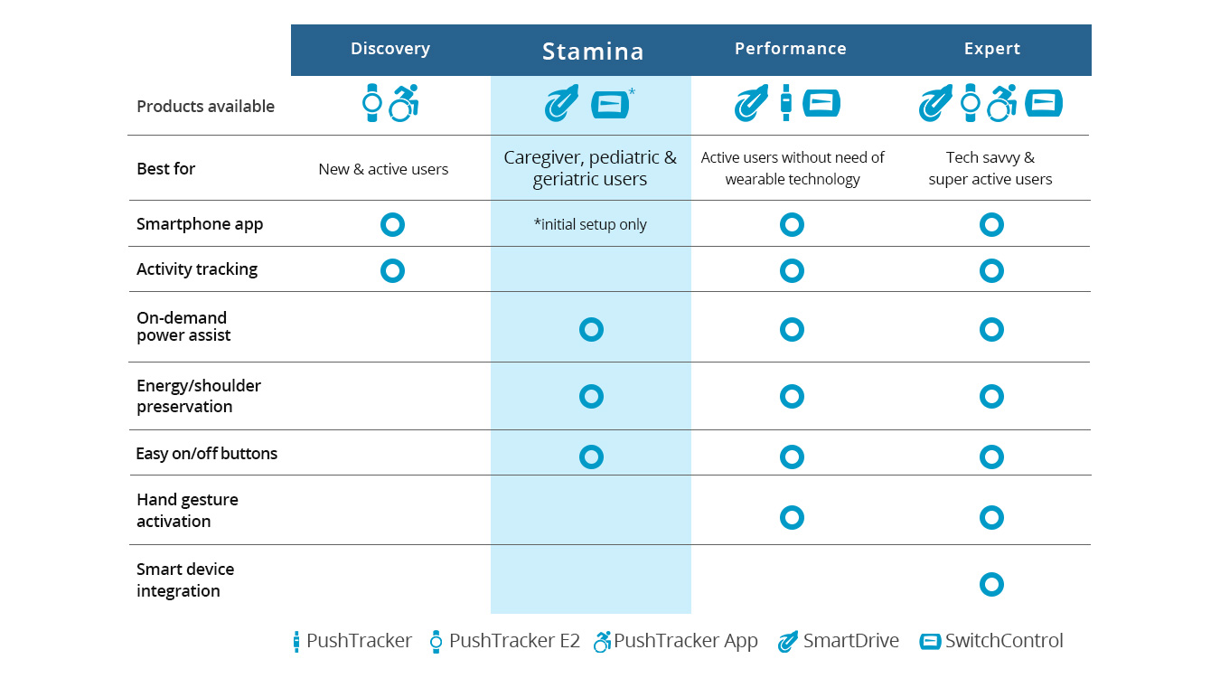 Stamina-Chart-Mobile