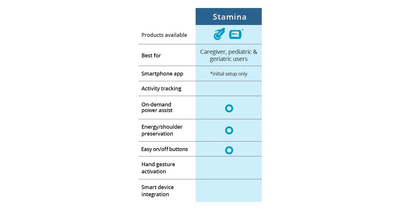 Stamina-TitleImage