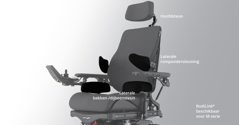 1500-x-788-BodiLink-NL
